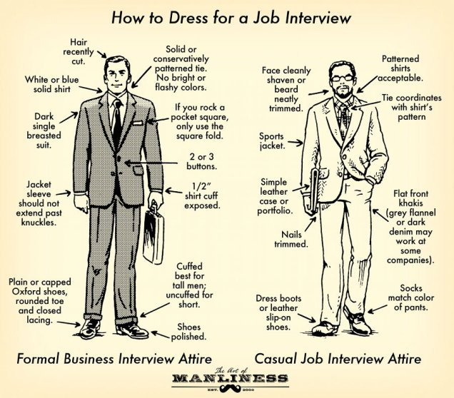 How to Dress for a Job Interview infographic