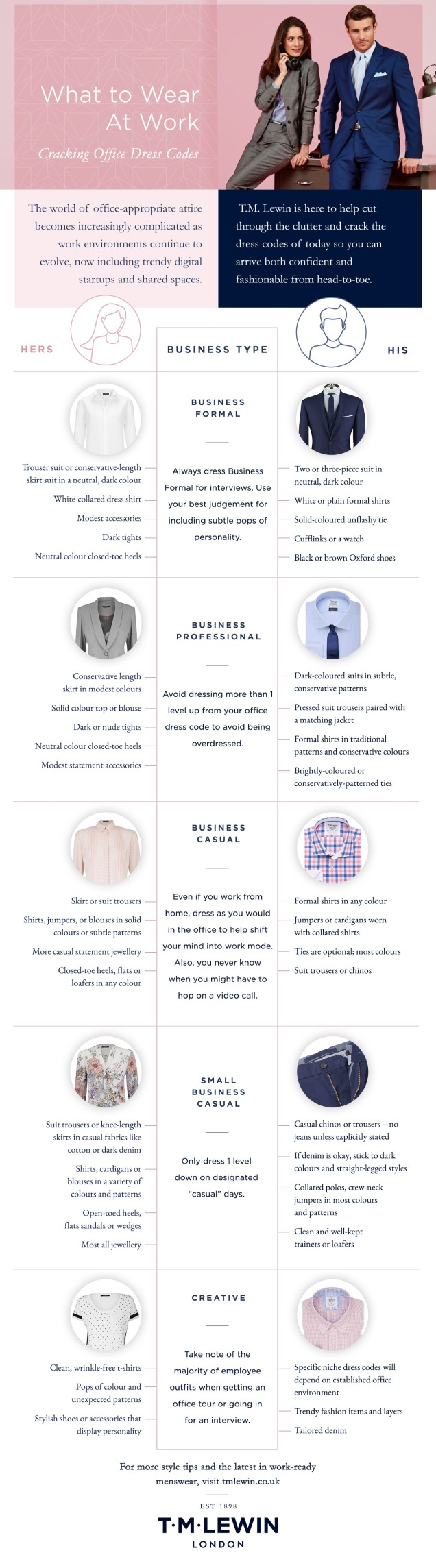What to Wear to Work infographic by T.M. Lewin
