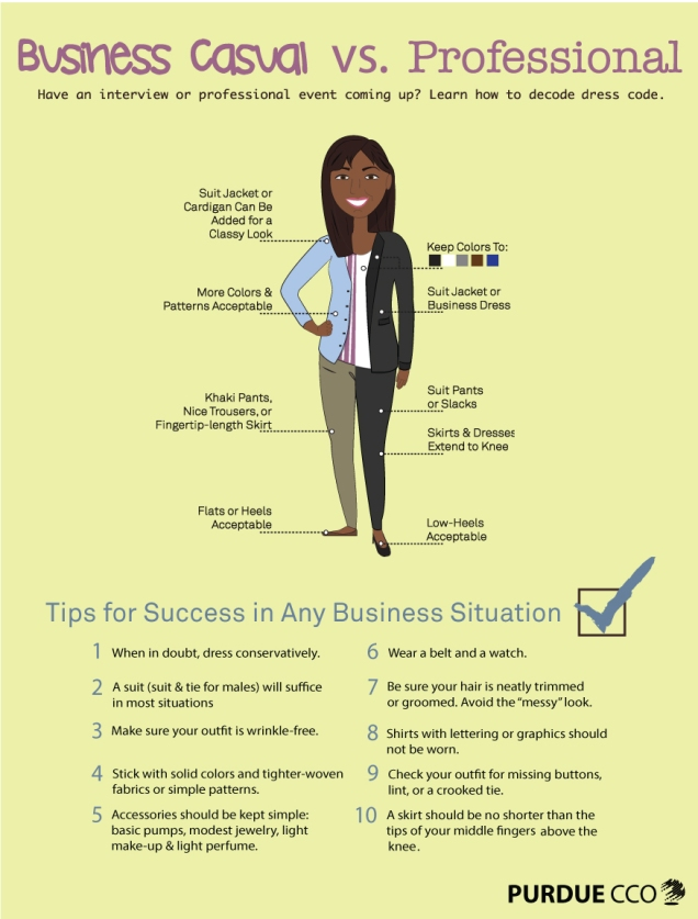 Business casual attire versus professional attire for women